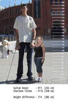 Sultan Kosen with 4'11 (150 cm) Charlene Tilton. Height difference 3'4 (101 cm)