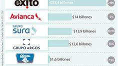 Ignacio Gómez Escobar / Consultor Marketing / Retail: Alpina superó los $1,6 billones en ventas netas durante 2015