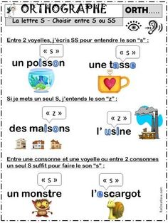 French Teaching Resources, Teaching French, French Language Lessons, French Lessons, French Education, Kids Education, French Worksheets, French Expressions, French Grammar