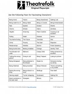 Theater folks Character Fear List for actors or Drama enthusiasts Theatre Games, Drama Theatre, Teaching Theatre, Musical Theatre, Theatre Terms, Theatre Auditions, Children's Theatre, Theatre Posters, Acting Class