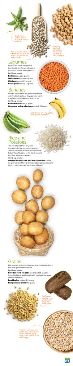Long underappreciated, resistant starch is a friendly carb component that delivers healthy microbial balance and weight-loss support.