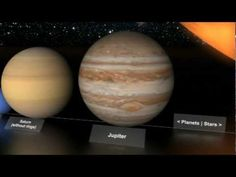 ▶ Planet Earth compared to other planets and stars? - YouTube