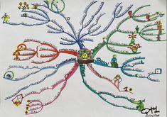 Cartes mentales visant l'efficacité professionnelle et personnelle, Penser plus vite, Retenir facilement, Apprendre en s'amusant, Améliorer ses prises de notes, Amélioré sa prise de parole en public, Création d'objectifs précis et préparation de projets. Retrouvez nos formations et coachings :  www.aligner-formation.com Public, Fun Learning, Note Taking, Mental Map, Time Management, Lenses, Learning, Cards
