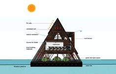 Detailed section of NLE's floating school casts anchor in Lagos Lagoon