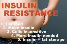 Hypothyroidism, Insulin resistance & Meformin