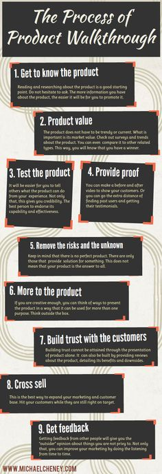 The Process of Product Walkthrough #Infographic #Marketing #ProductMarketing