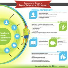 Template To Create a Teen Behavior Contract  #parenting #Template