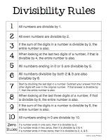 math worksheet : number theory no prep worksheets for 6th grade common core math  : Factors And Divisibility Worksheets