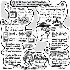 A sketchnote on my workflow process for sketchnoting scientific talks that are well outside of my area of research expertise. You can read more information on my approach to sketchnoting scientific talks here.