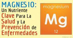 El magnesio desempeña un importante rol, incluyendo: optimizar su función mitocondrial y crear el ATP, regular el azúcar en la sangre y más. http://articulos.mercola.com/sitios/articulos/archivo/2016/01/04/magnesio-atp.aspx