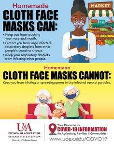 Are you interested in learning how to make face masks and the research behind wearing them? Check this out! Economic Development, Leadership Development, Technology In Agriculture, Voter Education, Energy Conservation, Outdoor School, Disaster Preparedness, Community Service, Hands On Activities