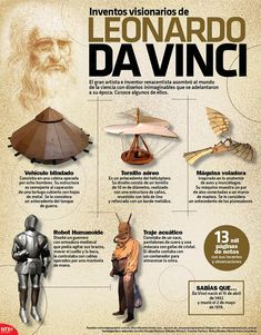 Famous Artists, Great Artists, World History, Art History, Da Vinci Inventions, Historia Universal, Ancient Mysteries, Michelangelo, History Facts