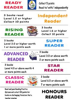 Accelerated Reader Levels by Color | AR | Pinterest | Reading levels ...