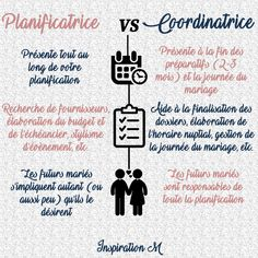 Planificatrice vs Coordinatrice Wedding Planner, Character, Inspiration, Management, Wedding Planer, Biblical Inspiration, Wedding Planners, Inhalation