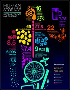 Human Storage  It's usually risky to use black as your infographic background but sometimes the risk can pay off as with this infographic about human storage. Guinness records about things that human beings have managed to swallow are visualized by fitting all those things inside- you guessed it- the human body. The vibrant colors set against the dark background make for an engaging contrast and the result is a fascinating- and often horrifying- depiction of the extent of human consumption.
