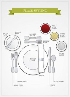 Your Place Setting-House Party, Formal Place Setting, Seating Arrangements, Dining Room Sets Table Setting Etiquette, Dining Etiquette, Dinner Table, Dinner Plates, Proper Table Setting, Place Settings, Table Settings, Etiquette And Manners, Table Manners
