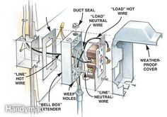 installing a remote motion detector for lighting new on Manufactured Home Electrical Wiring Diagram how to install outdoor lighting and outlet outdoor electrical outlet electrical outletselectrical wiringelectrical diagramoutdoor
