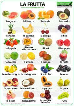 Fruit in Italian. Vocabulary chart containing photos of fruit with their names in Italian.
