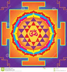 hindu yantras -