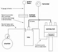 Chevy HEI Distributor Wiring Diagram On Gm Hei Coil In