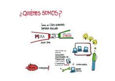 Visual Thinking_MIRA TELECOMUNICACIONES partners_CISCO