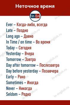 Slang English, English Phrases, English Idioms, English Grammar, Teaching English, English Language, English Vocabulary Words, Learn English Words, English Study