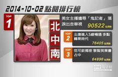【2014.10.02中時電子報熱門新聞Top3排行榜】  熱門新聞/中時電子報製圖