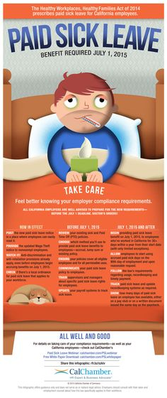 Hidden Facts of Disability Infographic. Notice that this ...