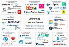A great overview of 3D Printing Companies from Venture Scanner