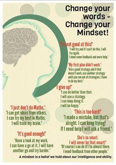 Students changed fixed mindset statements to growth mindset statements. Thinking Skills, Critical Thinking, Coaching Personal, Life Coaching, Fixed Mindset, Change Mindset, Positive Mindset, Positive Psychology, Emotional Intelligence