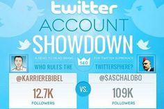 Visual.ly – Verwandeln Sie Ihr Twitter-Profil in eine Instant-Infografik