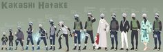 Kakashi Timeline (SPOILER WARNING) by OpalEquinox on DeviantArt