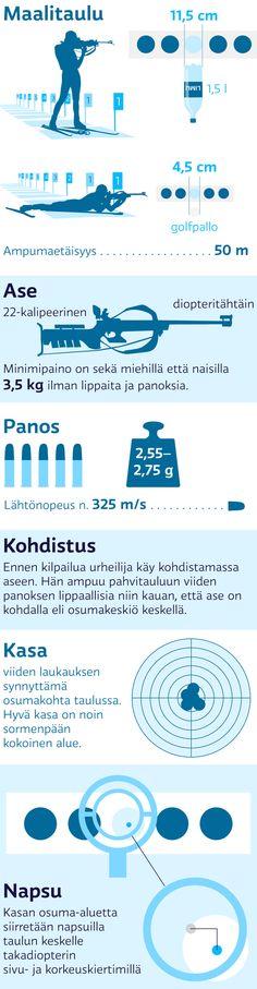 Ampumahiihto infographic - @ Stina Tuominen