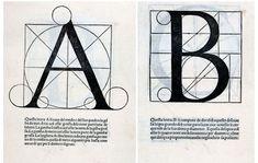 Pacioli's alphabet   Italian Ways...so beautiful