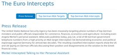 "WikiLeaks: ""RELEASE: The Euro Intercepts - US and UK bugged Merkel-Hollande plan for Greece #NSA #GCHQ"" :   twitter - 7/1/15"