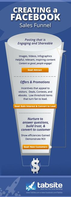 Can Social Selling work for you? How to Create a Facebook Sales Funnel - #socialmedia #INFOGRAPHIC