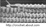 How To Decrease and Increase In Afghan Stitch Also Called Tunisian Crochet