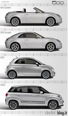 Fiat 500 series