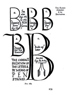p279 History Of Calligraphy, Calligraphy Letters Alphabet, Calligraphy Alphabet, Typography Letters, Hand Lettering, British Books, Letter Ornaments, Free Pen, Typography Layout