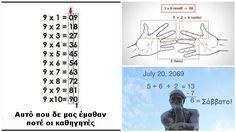 Για πολλούς το μάθημα των Μαθηματικών ήταν ώρα βασανιστηρίων στο σχολείο. Όμως στο σχολείο αν μας παρουσίασαν μερικά χρήσιμα κόλπα,το μάθημα των μαθηματικών θα ήταν παιχνιδάκι! Δείτε μερικές έξυπνες προτάσεις, που θα σας βοηθήσουν να κάνετε εύκολα μαθηματικές πράξεις και υπολογισμους. 1. Πως να … Για πολλούς το μάθημα των Μαθηματικών ήταν ώρα βασανιστηρίων στο …