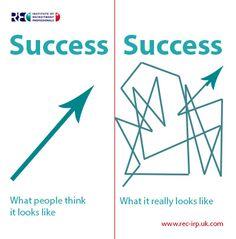 What does success look like? #iloverecruitment #recruitment www.rec-irp.uk.com
