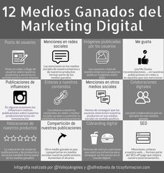 12 Medios Ganados del Marketing Digital Marketing Digital, Online Marketing, Connect Plus, Online Reviews, Reputation Management, Application Design, Community Manager, Health Care, Software