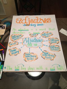 adjectives anchor chart Adjective Anchor Chart, Ela Anchor Charts, Reading Anchor Charts, Teaching Grammar, Teaching Time, Teaching Writing, Teaching Ideas, Classroom Charts, School Classroom