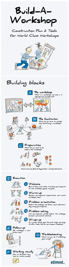 Workshop Toolkit  |  by Stimmt  |  Learn how to build, facilitate and lead great workshops!  #workshopFacilitation