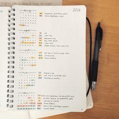 Future Log Inspiration - Bullet Journal