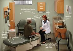 Midmark - EMR Barrier-Free Exam Room Layout - Workflow B. Medical Office Interior, Medical Office Design, Modern Office Design, Modern Offices, Healthcare Architecture, Healthcare Design, Interior Architecture, Clinic Interior Design, Clinic Design