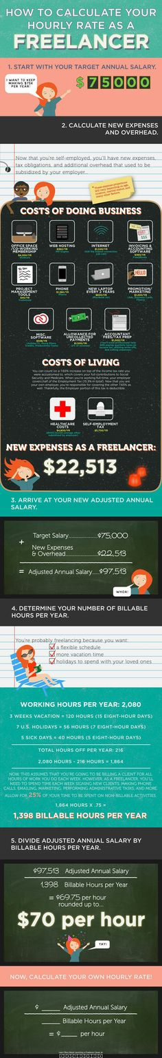 how to calculate your hourly rate as a freelancer