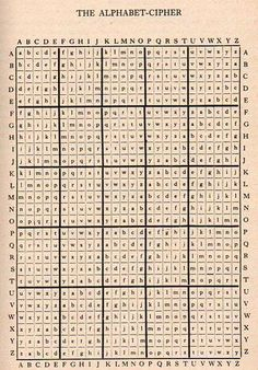 Carroll cipher536