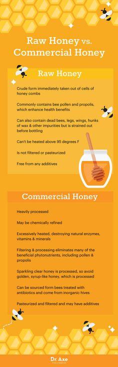 Raw Honey Benefits for Healing & Raw Honey Uses - Dr. Axe