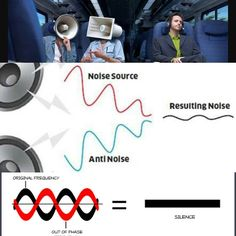 Noise canceling technology  #product#design#mechanical#engineering#art#inspirational#designer#inventions#solidworks#inventor#ideas#businessideas#productideas#entrepreneur#entrepreneurship#startups#creative#smart#architecture #construction #motivational #internaldesign#furniture#products#egypt# by designhubeg